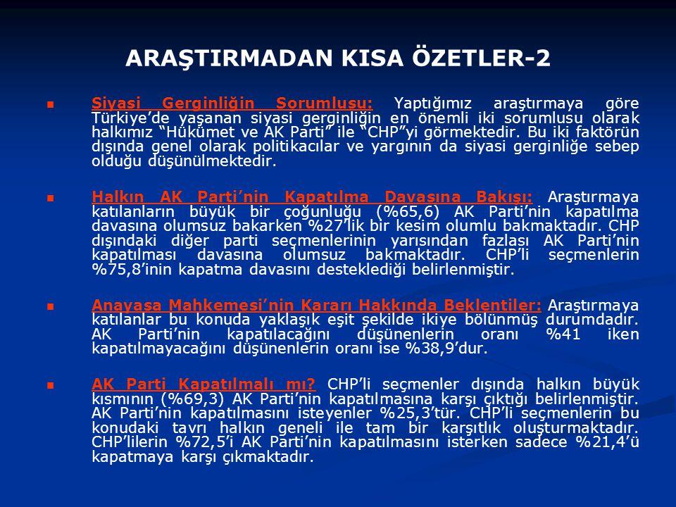 ARAŞTIRMADAN KISA ÖZETLER-2 Siyasi Gerginliğin Sorumlusu: Yaptığımız araştırmaya göre Türkiye'de yaşanan siyasi gerginliğin en önemli iki sorumlusu olarak halkımız Hükümet ve AK Parti ile CHP yi görmektedir.