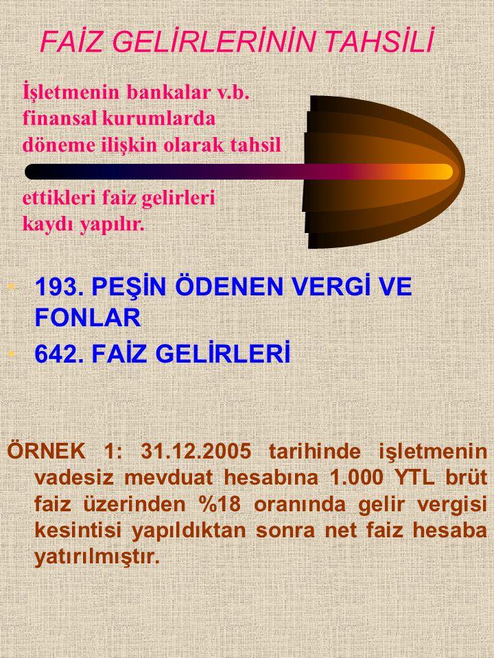 ALINAN VADELİ ÇEKLERİN DEVRİ ÖRNEK 3: 31.12.2005 tarihinde işletmenin çek portföyünde şirket ortağından alınmış 27.05.2006 vadeli 800 YTL çek olduğu tespit edilmiştir.