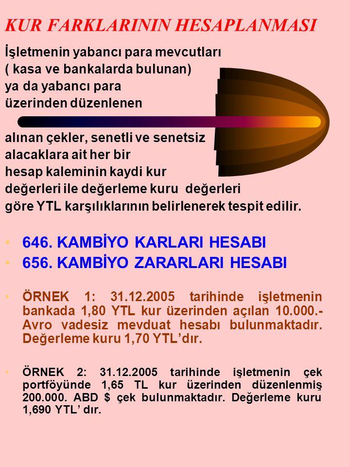 SAYIM VE TESELLÜM FARKLARININ BELİRLENMESİ ÖRNEK 1: 31.12.2005 tarihinde işletmenin YTL kasasında yapılan sayımda 140 YTL'nın eksik olduğu tespit edil