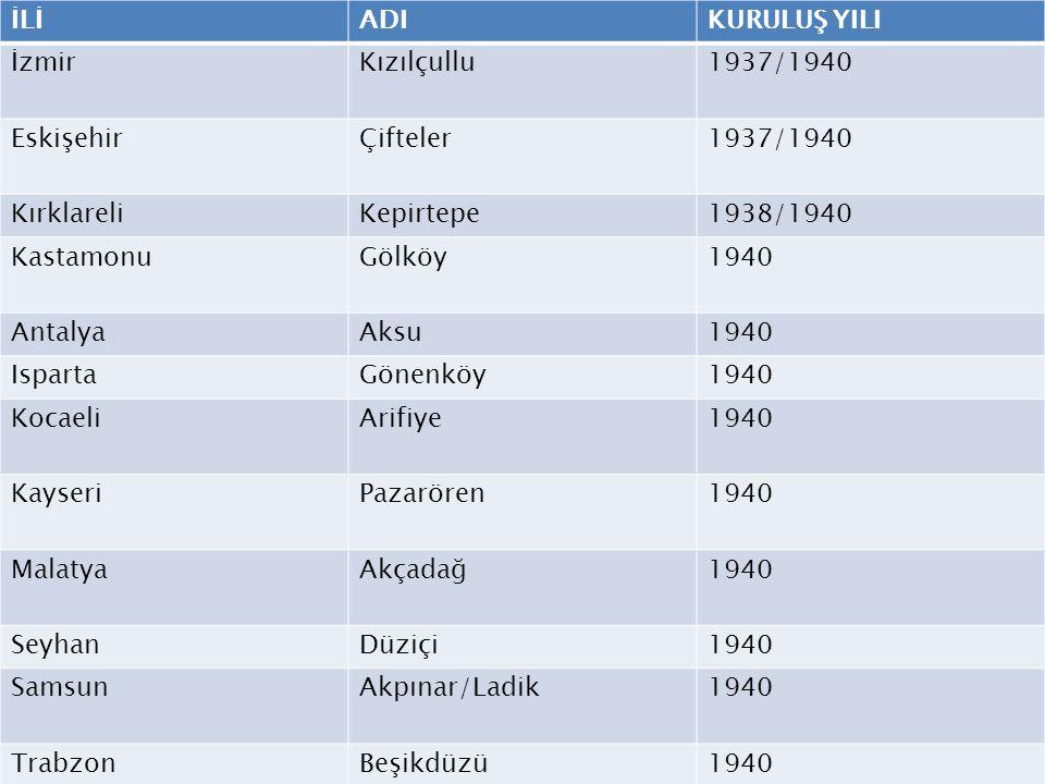 İLİADIKURULUŞ YILI İzmirKızılçullu1937/1940 EskişehirÇifteler1937/1940 KırklareliKepirtepe1938/1940 KastamonuGölköy1940 AntalyaAksu1940 IspartaGönenkö