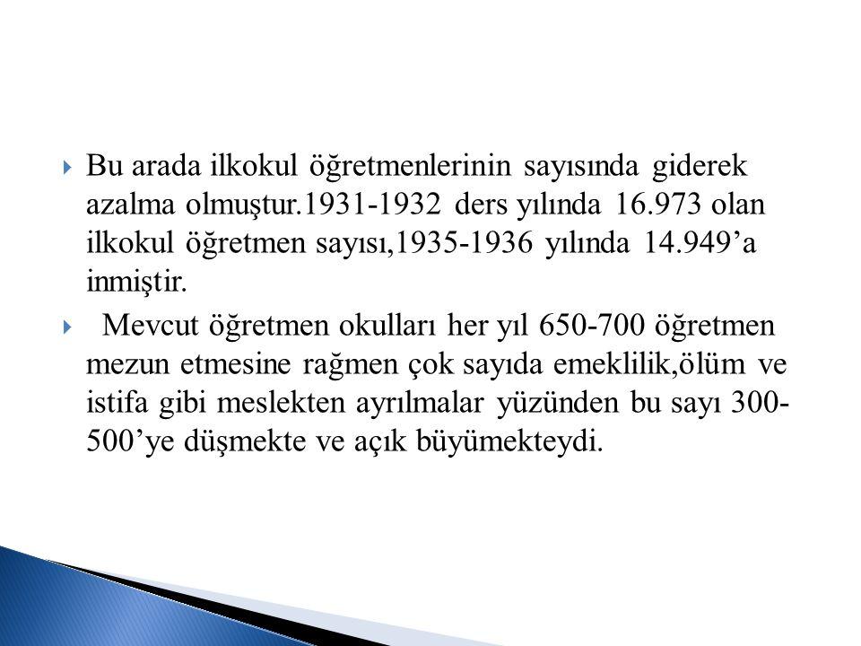  10 lira maaşla acil ihtiyaç bulunan köylere gönderilmişlerdir.