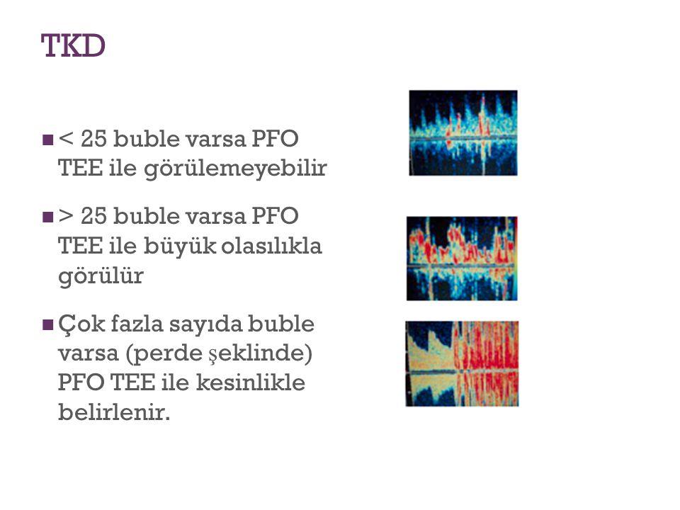 TKD < 25 buble varsa PFO TEE ile görülemeyebilir > 25 buble varsa PFO TEE ile büyük olasılıkla görülür Çok fazla sayıda buble varsa (perde ş eklinde) PFO TEE ile kesinlikle belirlenir.