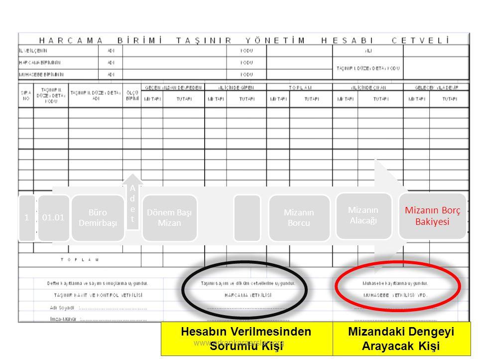 Hesabın Verilmesinden Sorumlu Kişi Mizandaki Dengeyi Arayacak Kişi www.erkankaraarslan.org