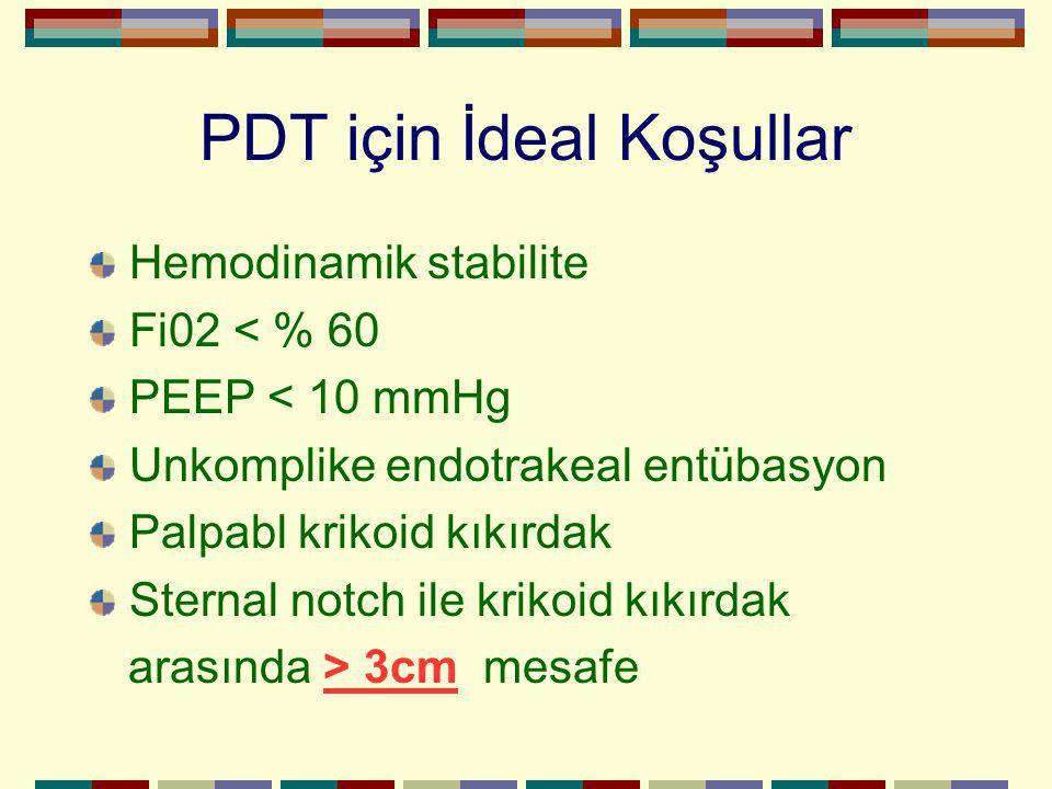 PDT için İdeal Koşullar Hemodinamik stabilite Fi02 < % 60 PEEP < 10 mmHg Unkomplike endotrakeal entübasyon Palpabl krikoid kıkırdak Sternal notch ile