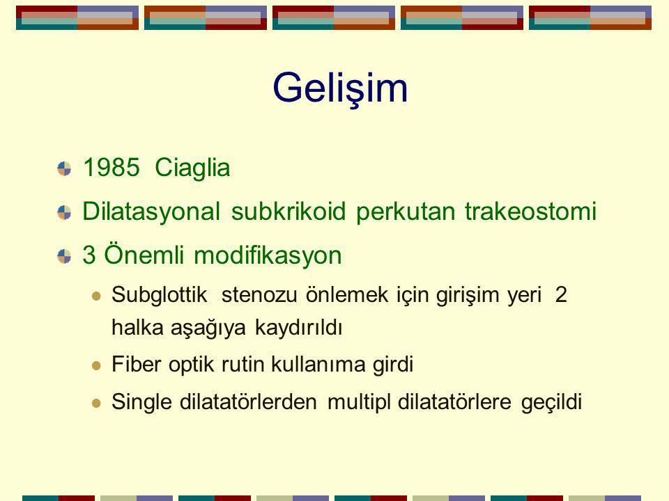 Gelişim 1985 Ciaglia Dilatasyonal subkrikoid perkutan trakeostomi 3 Önemli modifikasyon Subglottik stenozu önlemek için girişim yeri 2 halka aşağıya k
