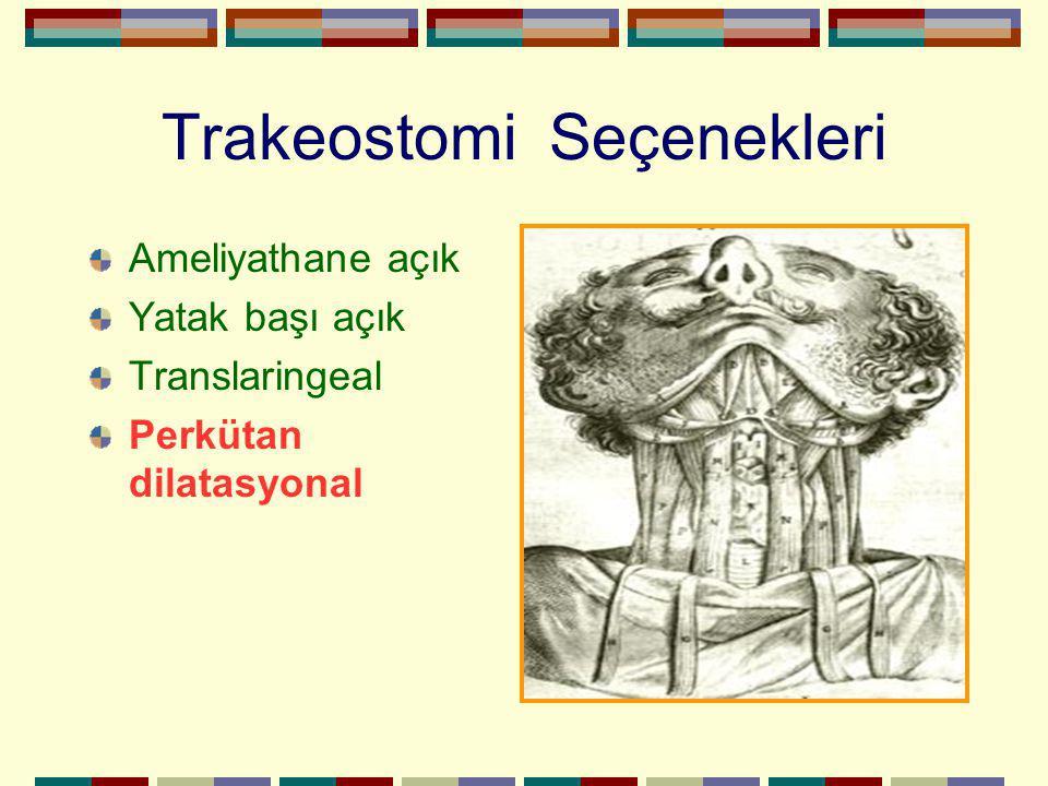 Percutan Trakeostomi Teknikleri Percutaneous dilatational tracheotomy (PDT) – Ciaglia technique (1985) Percutaneous tracheotomy - Griggs technique (1991) Translaryngeal technique (TLT) - Fantoni technique (1993) Modified Ciaglia technique - Single Step (2000) PercuTwist technique (Frova) - Single Step (2001)