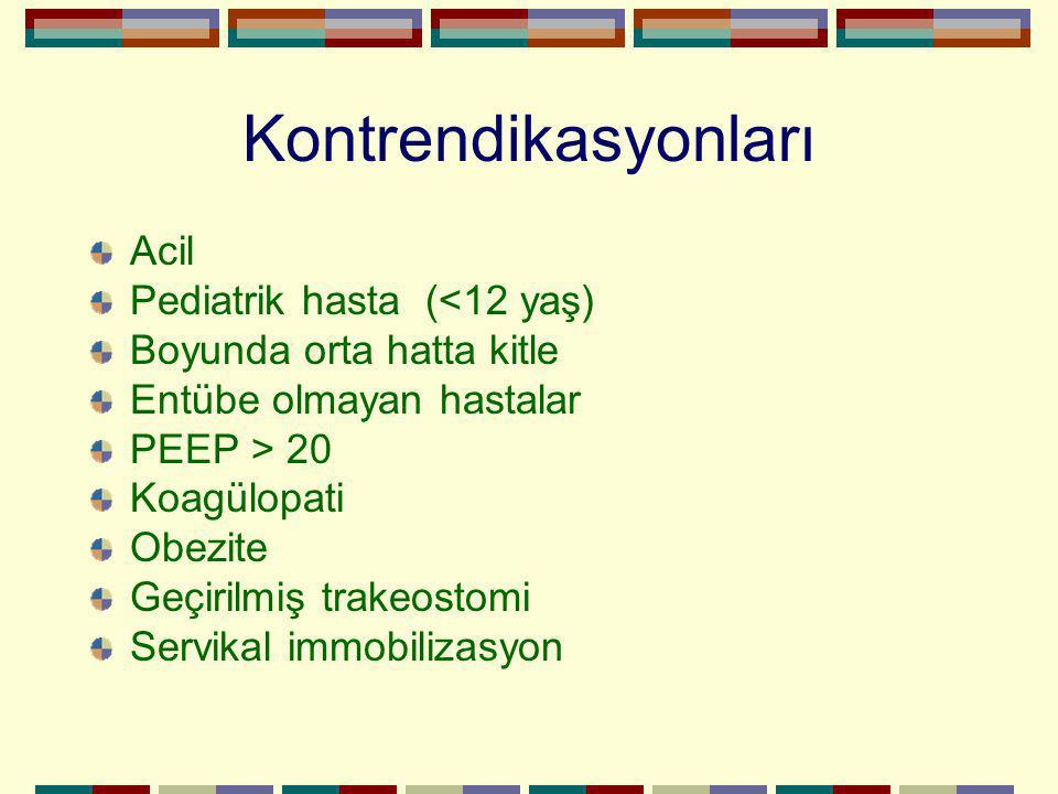 Kontrendikasyonları Acil Pediatrik hasta (<12 yaş) Boyunda orta hatta kitle Entübe olmayan hastalar PEEP > 20 Koagülopati Obezite Geçirilmiş trakeosto