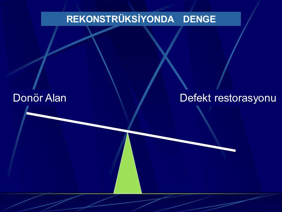 REKONSTRÜKSİYONDA DENGE Defekt restorasyonuDonör Alan