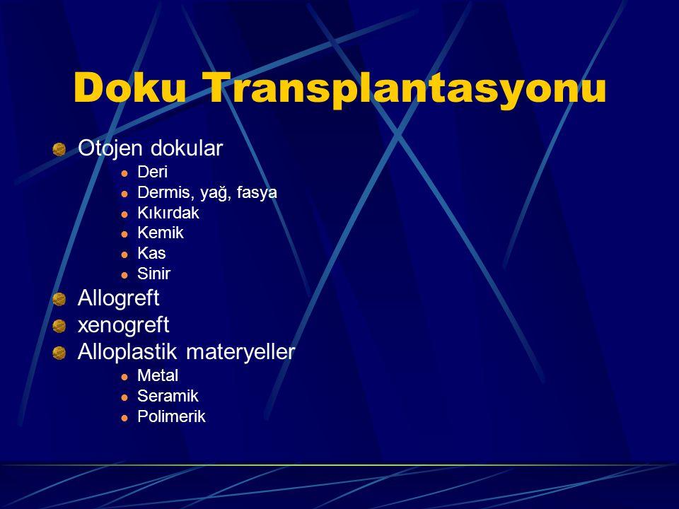 Doku Transplantasyonu Otojen dokular Deri Dermis, yağ, fasya Kıkırdak Kemik Kas Sinir Allogreft xenogreft Alloplastik materyeller Metal Seramik Polimerik