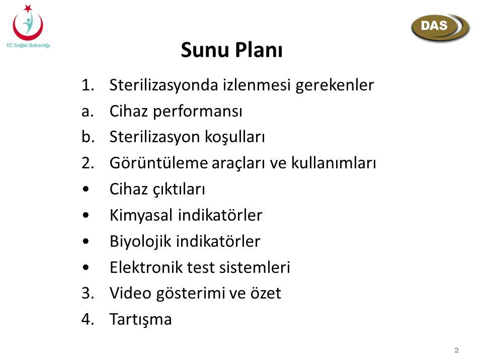 Sunu Planı 1.Sterilizasyonda izlenmesi gerekenler a.Cihaz performansı b.Sterilizasyon koşulları 2.Görüntüleme araçları ve kullanımları Cihaz çıktıları