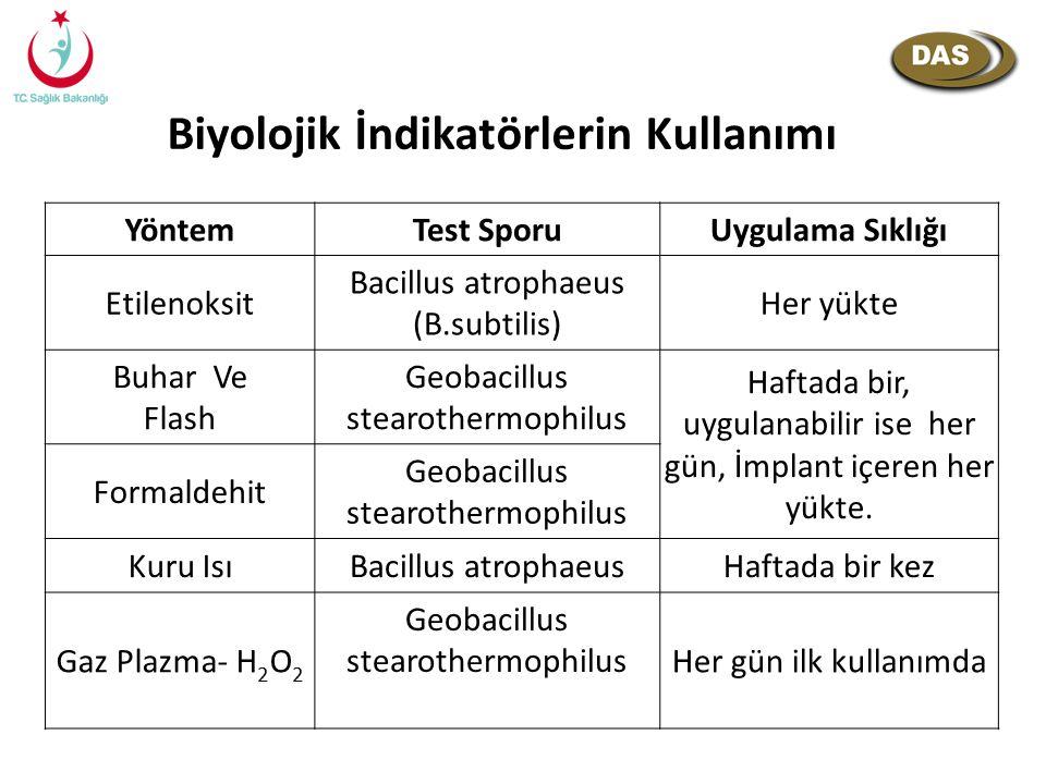 Biyolojik İndikatörlerin Kullanımı YöntemTest SporuUygulama Sıklığı Etilenoksit Bacillus atrophaeus (B.subtilis) Her yükte Buhar Ve Flash Geobacillus