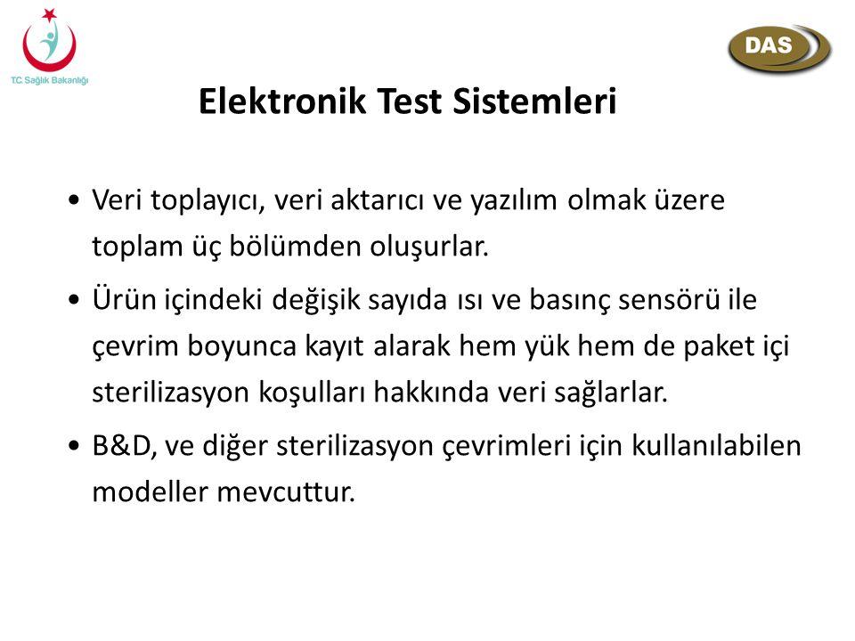 Elektronik Test Sistemleri Veri toplayıcı, veri aktarıcı ve yazılım olmak üzere toplam üç bölümden oluşurlar. Ürün içindeki değişik sayıda ısı ve bası