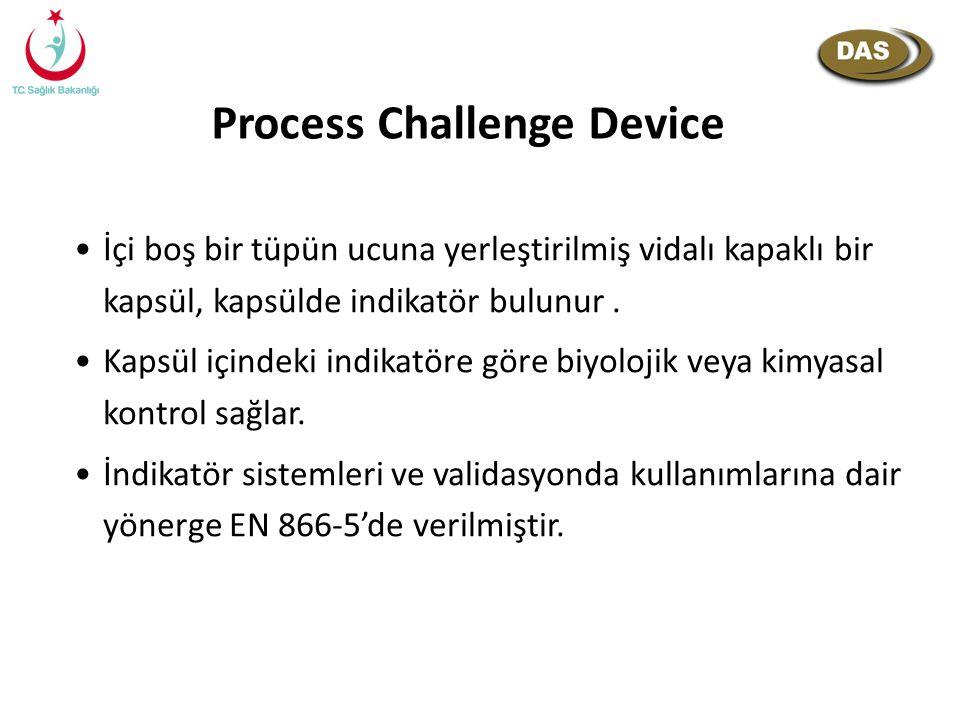 Process Challenge Device İçi boş bir tüpün ucuna yerleştirilmiş vidalı kapaklı bir kapsül, kapsülde indikatör bulunur. Kapsül içindeki indikatöre göre