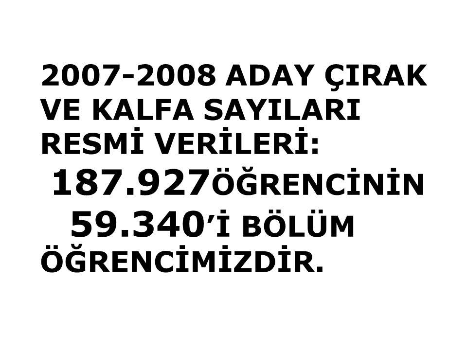 2007-2008 ADAY ÇIRAK VE KALFA SAYILARI RESMİ VERİLERİ: 187.927 ÖĞRENCİNİN 59.340 'İ BÖLÜM ÖĞRENCİMİZDİR.