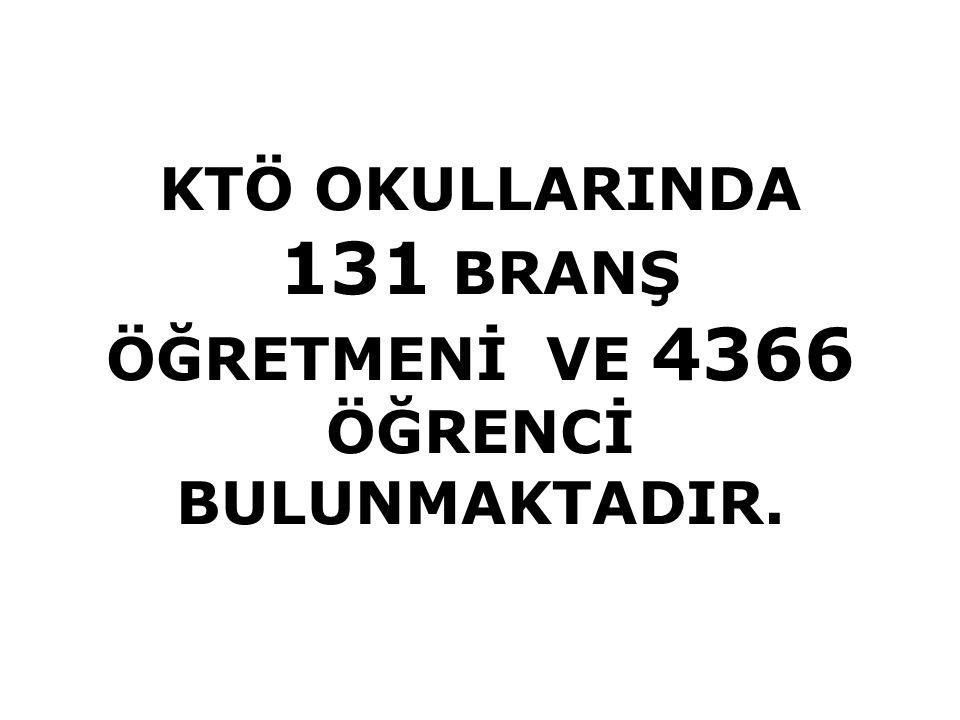 KTÖ OKULLARINDA 131 BRANŞ ÖĞRETMENİ VE 4366 ÖĞRENCİ BULUNMAKTADIR.