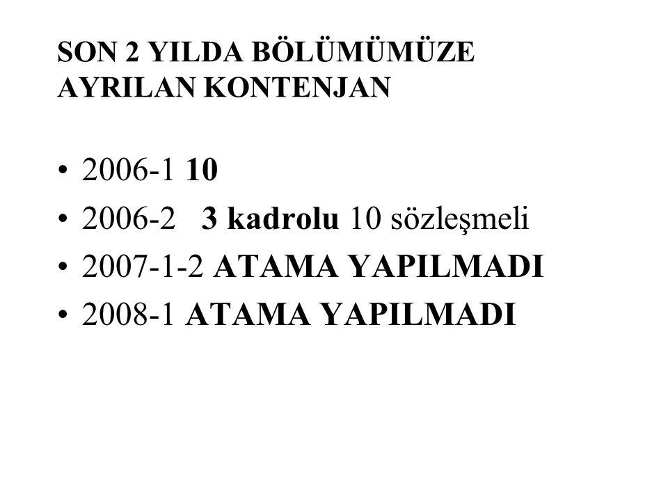 SON 2 YILDA BÖLÜMÜMÜZE AYRILAN KONTENJAN 2006-1 10 2006-2 3 kadrolu 10 sözleşmeli 2007-1-2 ATAMA YAPILMADI 2008-1 ATAMA YAPILMADI