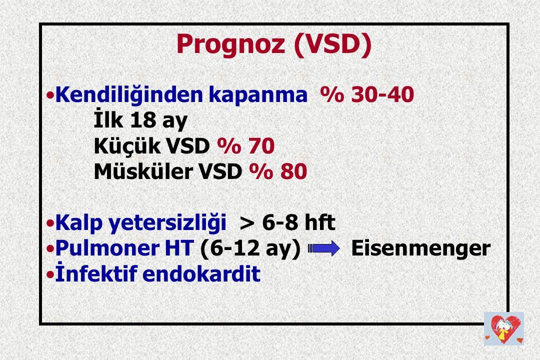 Prognoz (VSD) Kendiliğinden kapanma % 30-40 İlk 18 ay Küçük VSD % 70 Müsküler VSD % 80 Kalp yetersizliği > 6-8 hft Pulmoner HT (6-12 ay) Eisenmenger İ