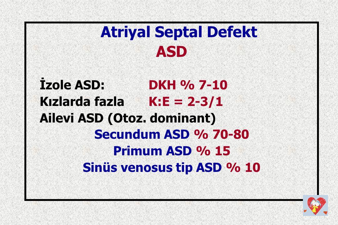 Atriyal Septal Defekt ASD İzole ASD: DKH % 7-10 Kızlarda fazla K:E = 2-3/1 Ailevi ASD (Otoz. dominant) Secundum ASD % 70-80 Primum ASD % 15 Sinüs veno