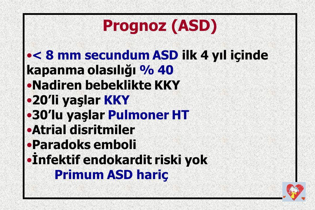 Prognoz (ASD) < 8 mm secundum ASD ilk 4 yıl içinde kapanma olasılığı % 40 Nadiren bebeklikte KKY 20'li yaşlar KKY 30'lu yaşlar Pulmoner HT Atrial disr
