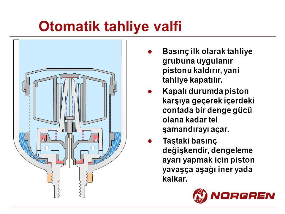 Otomatik tahliye valfi Basınç ilk olarak tahliye grubuna uygulanır pistonu kaldırır, yani tahliye kapatılır. Kapalı durumda piston karşıya geçerek içe