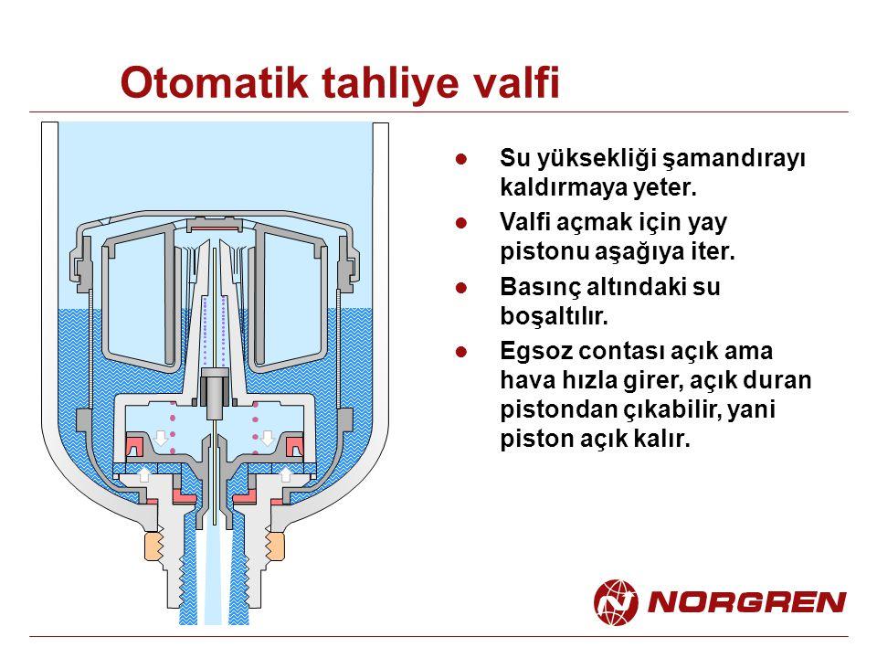 Otomatik tahliye valfi Su yüksekliği şamandırayı kaldırmaya yeter. Valfi açmak için yay pistonu aşağıya iter. Basınç altındaki su boşaltılır. Egsoz co