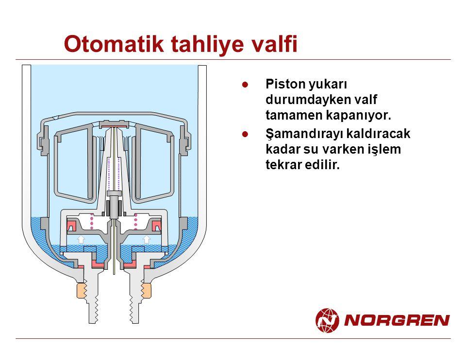 Otomatik tahliye valfi Piston yukarı durumdayken valf tamamen kapanıyor. Şamandırayı kaldıracak kadar su varken işlem tekrar edilir.