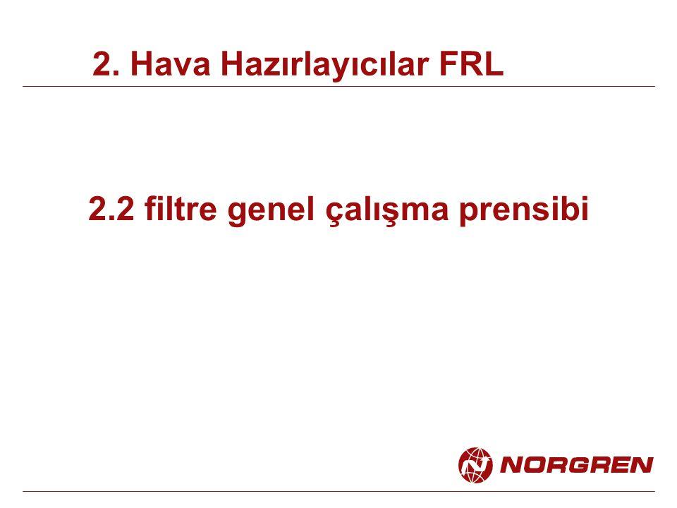2.2 filtre genel çalışma prensibi 2. Hava Hazırlayıcılar FRL