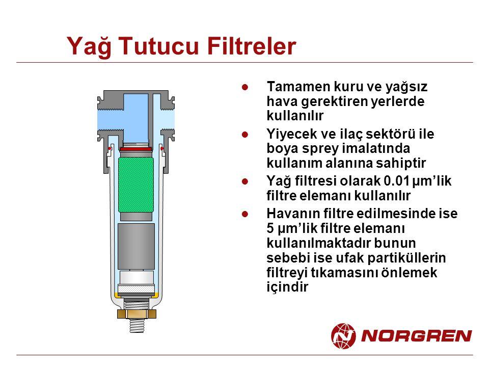 Yağ Tutucu Filtreler Tamamen kuru ve yağsız hava gerektiren yerlerde kullanılır Yiyecek ve ilaç sektörü ile boya sprey imalatında kullanım alanına sahiptir Yağ filtresi olarak 0.01 µm'lik filtre elemanı kullanılır Havanın filtre edilmesinde ise 5 µm'lik filtre elemanı kullanılmaktadır bunun sebebi ise ufak partiküllerin filtreyi tıkamasını önlemek içindir