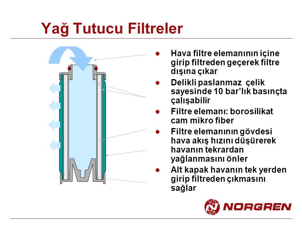 Yağ Tutucu Filtreler Hava filtre elemanının içine girip filtreden geçerek filtre dışına çıkar Delikli paslanmaz çelik sayesinde 10 bar'lık basınçta çalışabilir Filtre elemanı: borosilikat cam mikro fiber Filtre elemanının gövdesi hava akış hızını düşürerek havanın tekrardan yağlanmasını önler Alt kapak havanın tek yerden girip filtreden çıkmasını sağlar