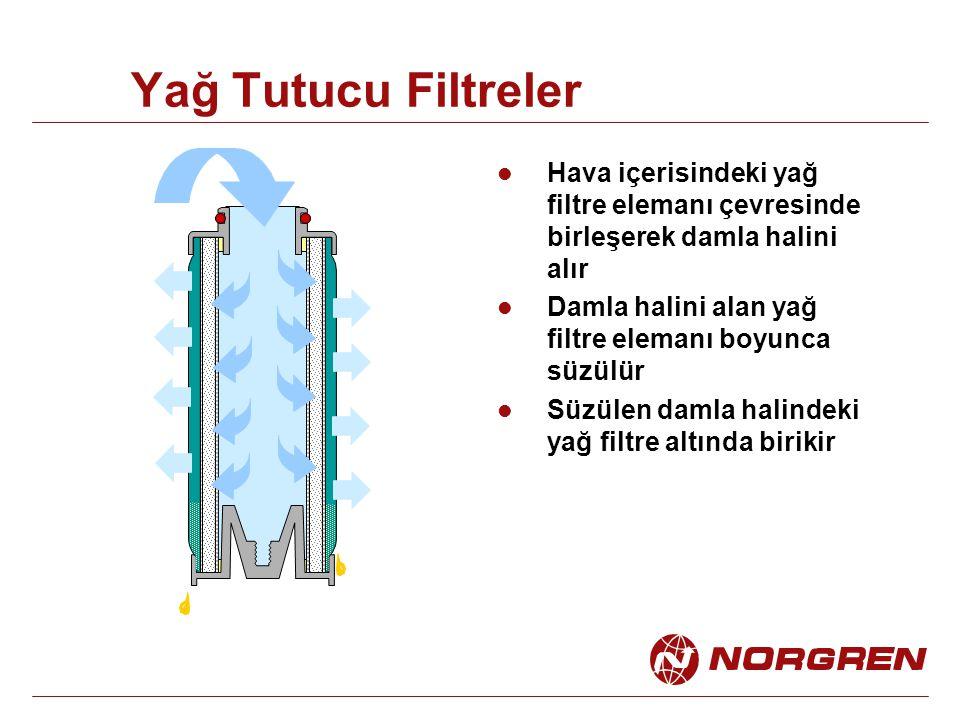 Yağ Tutucu Filtreler Hava içerisindeki yağ filtre elemanı çevresinde birleşerek damla halini alır Damla halini alan yağ filtre elemanı boyunca süzülür Süzülen damla halindeki yağ filtre altında birikir