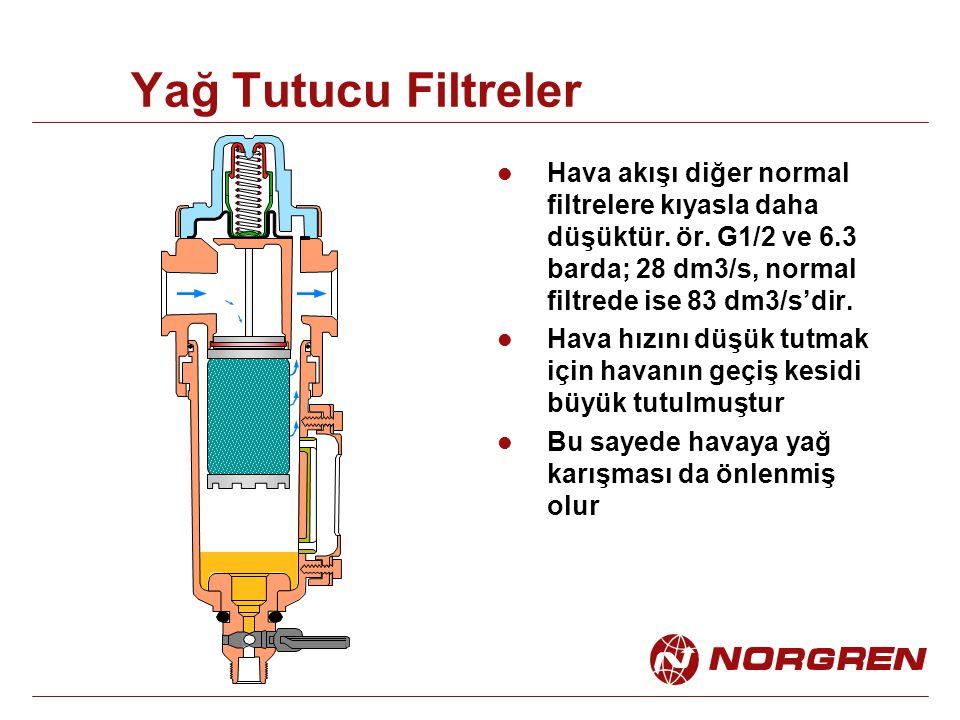 Yağ Tutucu Filtreler Hava akışı diğer normal filtrelere kıyasla daha düşüktür. ör. G1/2 ve 6.3 barda; 28 dm3/s, normal filtrede ise 83 dm3/s'dir. Hava