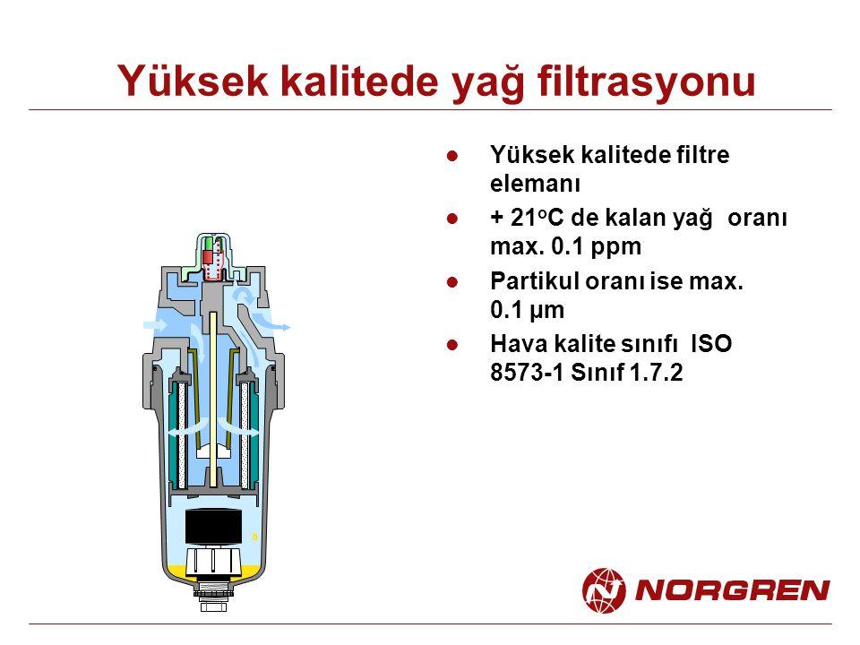 Yüksek kalitede yağ filtrasyonu Yüksek kalitede filtre elemanı + 21 o C de kalan yağ oranı max. 0.1 ppm Partikul oranı ise max. 0.1 µm Hava kalite sın