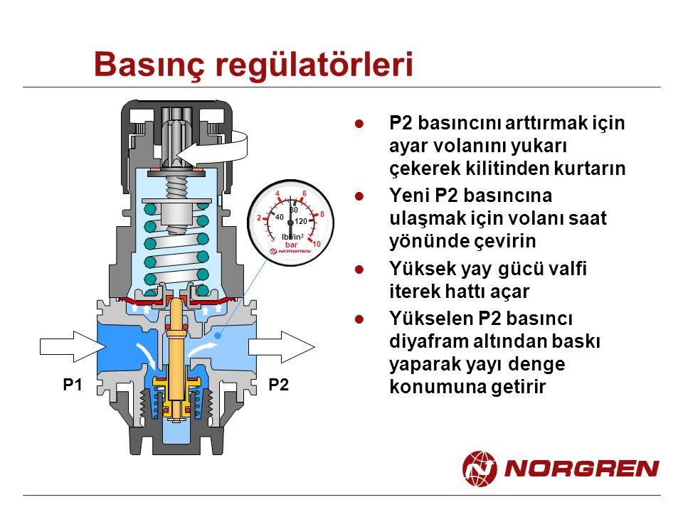 Basınç regülatörleri P2 basıncını arttırmak için ayar volanını yukarı çekerek kilitinden kurtarın Yeni P2 basıncına ulaşmak için volanı saat yönünde çevirin Yüksek yay gücü valfi iterek hattı açar Yükselen P2 basıncı diyafram altından baskı yaparak yayı denge konumuna getirir 2 4 6 8 10 40 80 120 lbf/in 2 bar P1P2