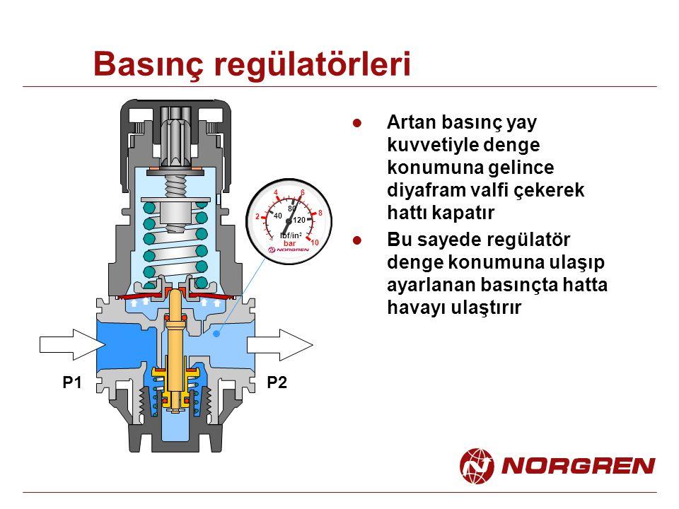 Basınç regülatörleri Artan basınç yay kuvvetiyle denge konumuna gelince diyafram valfi çekerek hattı kapatır Bu sayede regülatör denge konumuna ulaşıp ayarlanan basınçta hatta havayı ulaştırır 2 4 6 8 10 40 80 120 lbf/in 2 bar P1P2