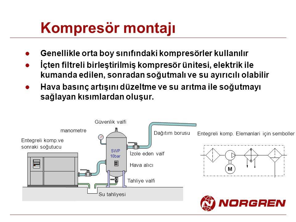 Kompresör montajı Genellikle orta boy sınıfındaki kompresörler kullanılır İçten filtreli birleştirilmiş kompresör ünitesi, elektrik ile kumanda edilen