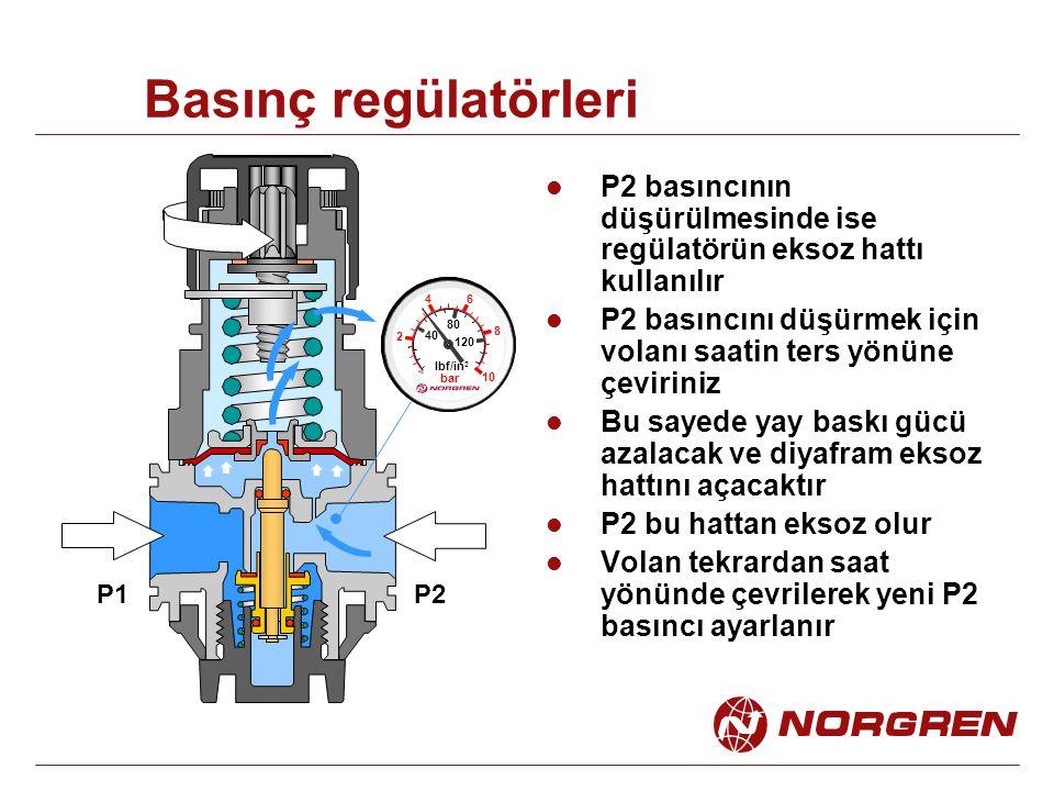 Basınç regülatörleri P2 basıncının düşürülmesinde ise regülatörün eksoz hattı kullanılır P2 basıncını düşürmek için volanı saatin ters yönüne çeviriniz Bu sayede yay baskı gücü azalacak ve diyafram eksoz hattını açacaktır P2 bu hattan eksoz olur Volan tekrardan saat yönünde çevrilerek yeni P2 basıncı ayarlanır P1P2 2 4 6 8 10 40 80 120 lbf/in 2 bar