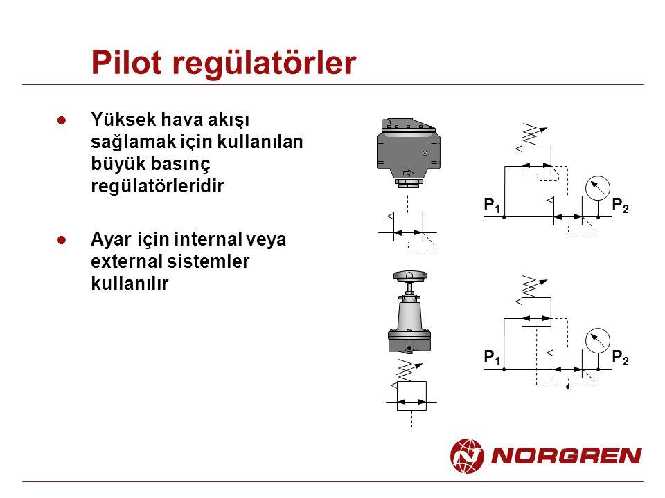 Pilot regülatörler Yüksek hava akışı sağlamak için kullanılan büyük basınç regülatörleridir Ayar için internal veya external sistemler kullanılır P1P1 P2P2 P1P1 P2P2