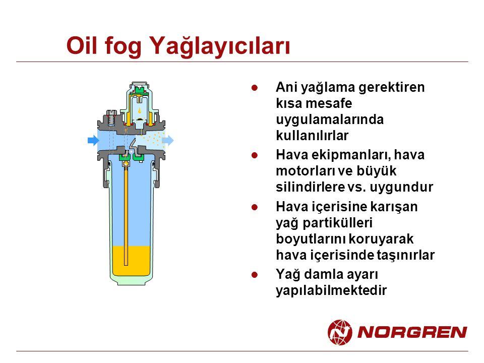Oil fog Yağlayıcıları Ani yağlama gerektiren kısa mesafe uygulamalarında kullanılırlar Hava ekipmanları, hava motorları ve büyük silindirlere vs.