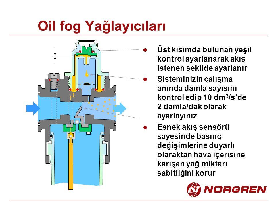 Oil fog Yağlayıcıları Üst kısımda bulunan yeşil kontrol ayarlanarak akış istenen şekilde ayarlanır Sisteminizin çalışma anında damla sayısını kontrol edip 10 dm 3 /s'de 2 damla/dak olarak ayarlayınız Esnek akış sensörü sayesinde basınç değişimlerine duyarlı olaraktan hava içerisine karışan yağ miktarı sabitliğini korur