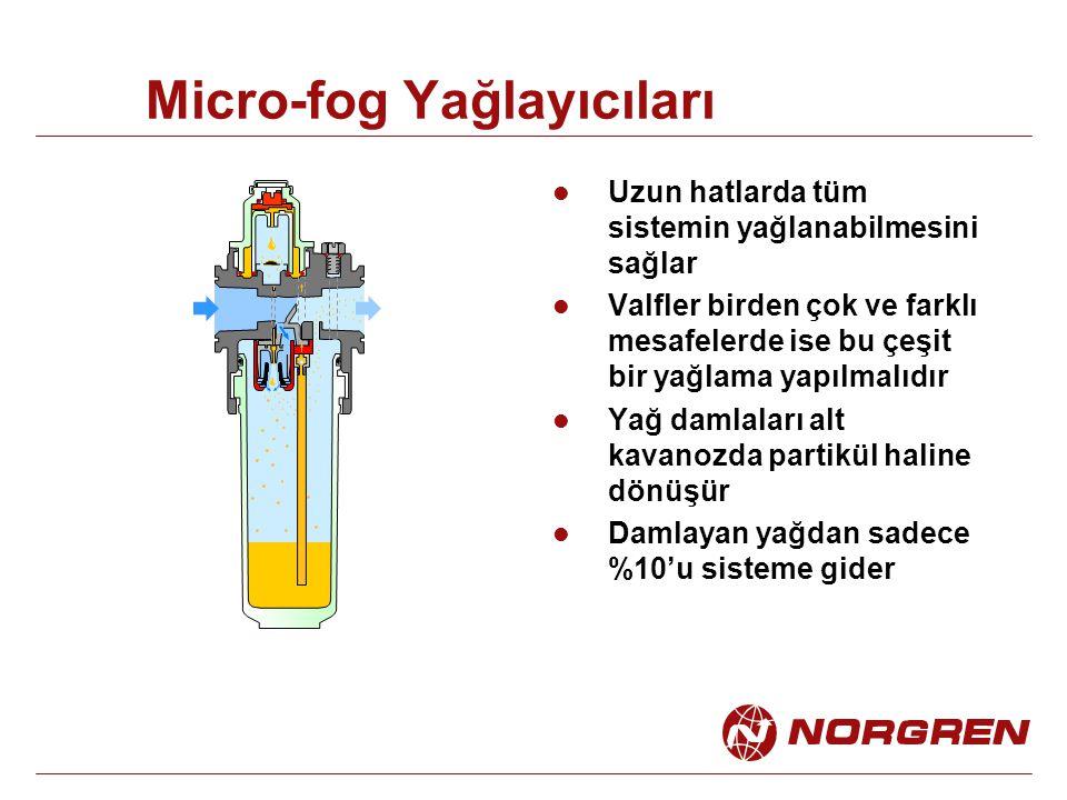 Micro-fog Yağlayıcıları Uzun hatlarda tüm sistemin yağlanabilmesini sağlar Valfler birden çok ve farklı mesafelerde ise bu çeşit bir yağlama yapılmalıdır Yağ damlaları alt kavanozda partikül haline dönüşür Damlayan yağdan sadece %10'u sisteme gider