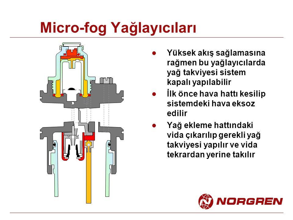 Micro-fog Yağlayıcıları Yüksek akış sağlamasına rağmen bu yağlayıcılarda yağ takviyesi sistem kapalı yapılabilir İlk önce hava hattı kesilip sistemdeki hava eksoz edilir Yağ ekleme hattındaki vida çıkarılıp gerekli yağ takviyesi yapılır ve vida tekrardan yerine takılır