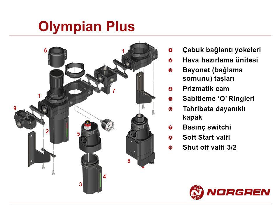 Olympian Plus  Çabuk bağlantı yokeleri  Hava hazırlama ünitesi  Bayonet (bağlama somunu) taşları  Prizmatik cam  Sabitleme 'O' Ringleri ' Tahribata dayanıklı kapak ' Basınç switchi Soft Start valfi Shut off valfi 3/2 1 2 3 4 5 6 7 8 9 1