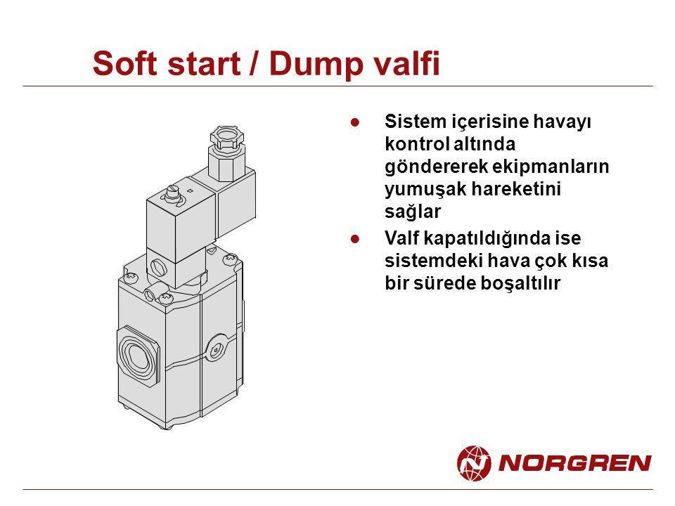 Soft start / Dump valfi Sistem içerisine havayı kontrol altında göndererek ekipmanların yumuşak hareketini sağlar Valf kapatıldığında ise sistemdeki hava çok kısa bir sürede boşaltılır