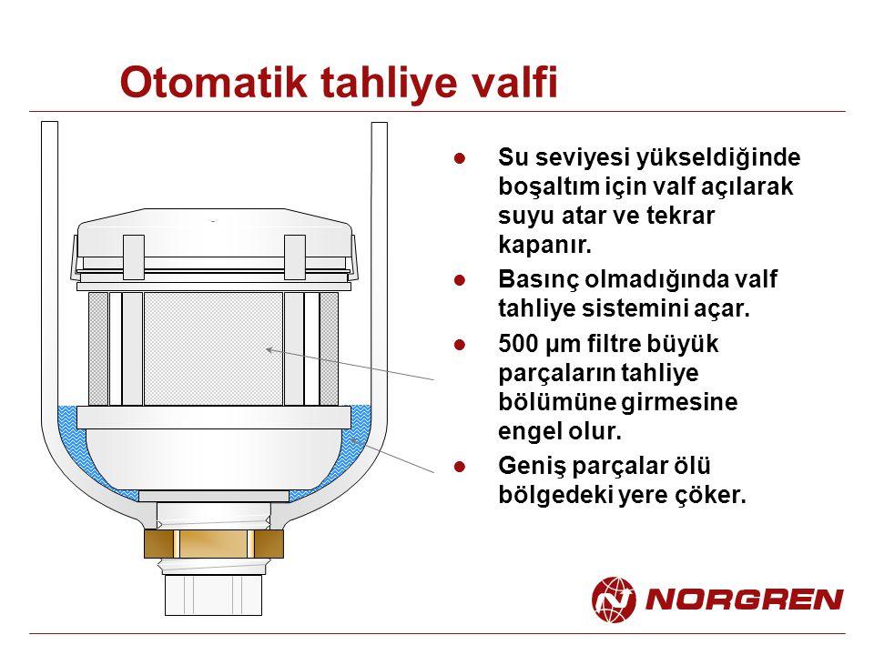 Otomatik tahliye valfi Su seviyesi yükseldiğinde boşaltım için valf açılarak suyu atar ve tekrar kapanır. Basınç olmadığında valf tahliye sistemini aç