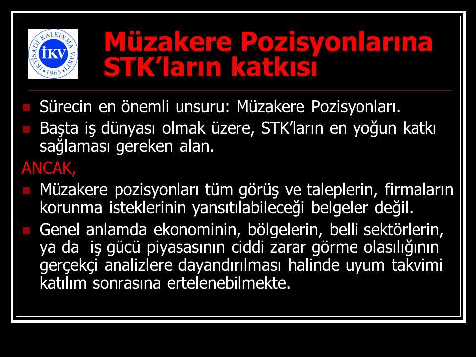 Müzakere Pozisyonlarına STK'ların katkısı Sürecin en önemli unsuru: Müzakere Pozisyonları. Başta iş dünyası olmak üzere, STK'ların en yoğun katkı sağl