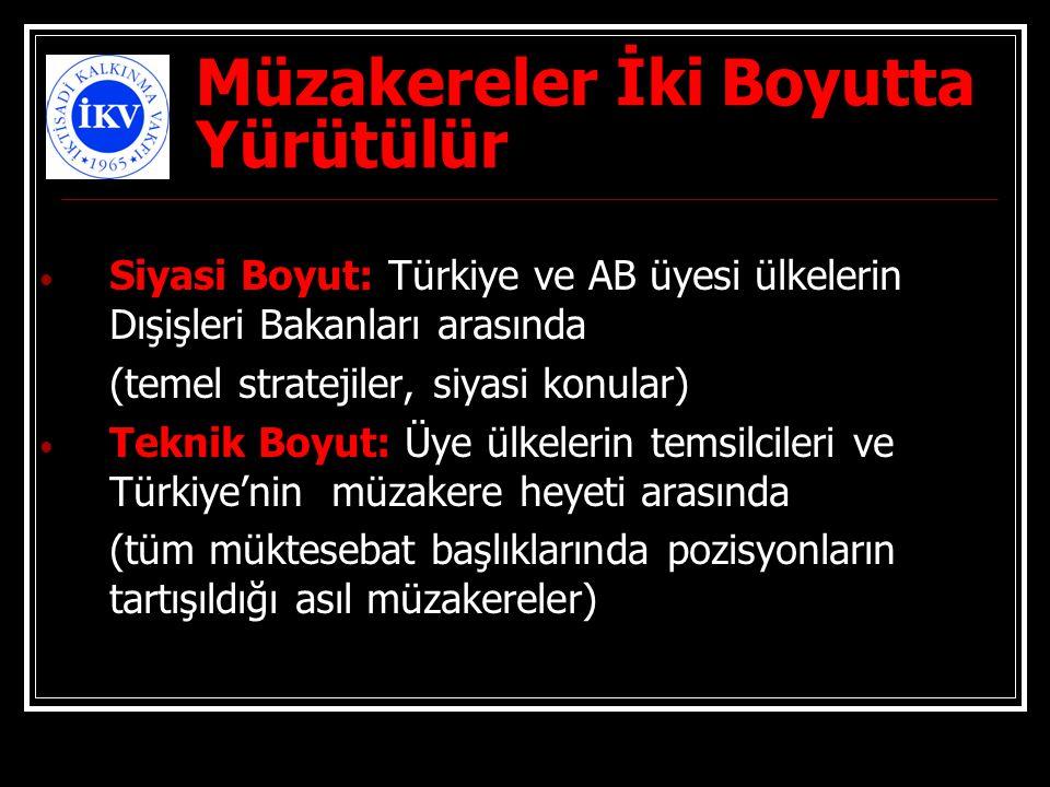 Müzakereler İki Boyutta Yürütülür Siyasi Boyut: Türkiye ve AB üyesi ülkelerin Dışişleri Bakanları arasında (temel stratejiler, siyasi konular) Teknik