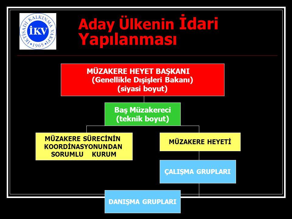 Aday Ülkenin İdari Yapılanması MÜZAKERE HEYET BAŞKANI (Genellikle Dışişleri Bakanı) (siyasi boyut) Baş Müzakereci (teknik boyut) MÜZAKERE SÜRECİNİN KO
