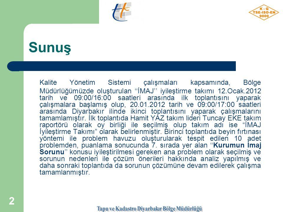 1 Tapu ve Kadastro Genel Müdürlüğü Diyarbakır Bölge Müdürlüğü İMAJ İyileştirme Takımı Ocak 2012