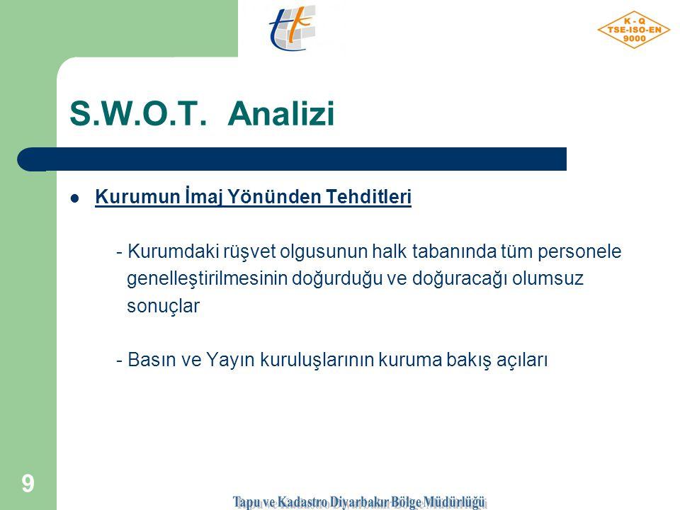 8 S.W.O.T.