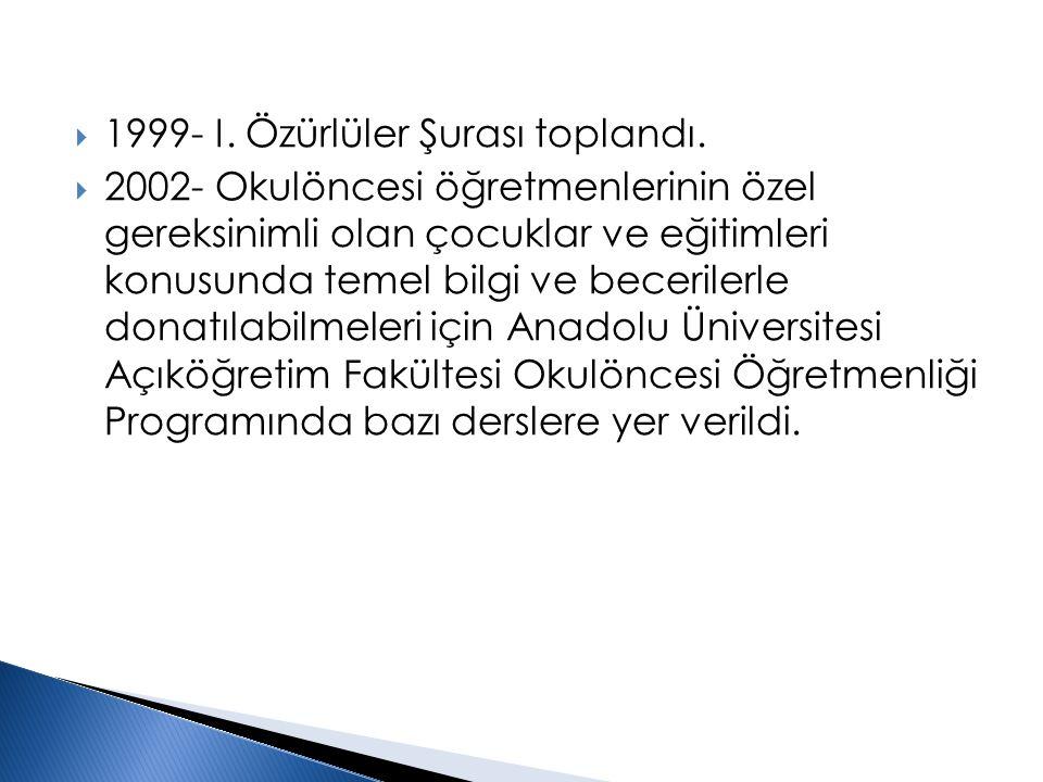  1999- I. Özürlüler Şurası toplandı.  2002- Okulöncesi öğretmenlerinin özel gereksinimli olan çocuklar ve eğitimleri konusunda temel bilgi ve beceri